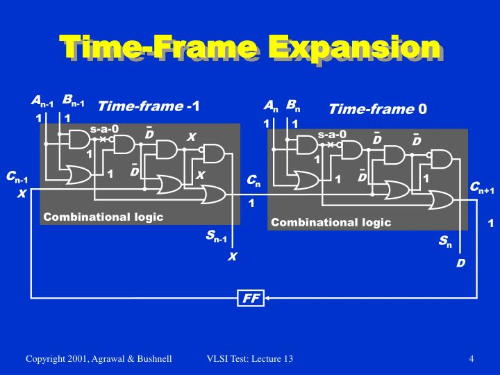 Time-Frame Expansion