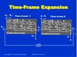 time frame expansion