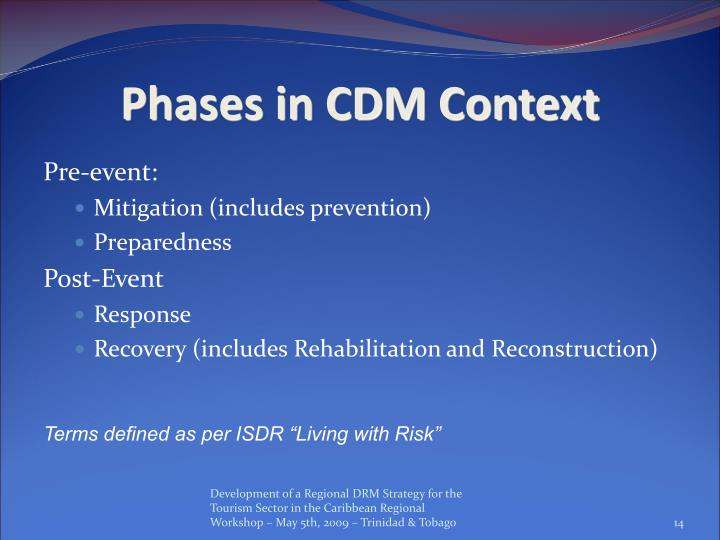 Phases in CDM Context
