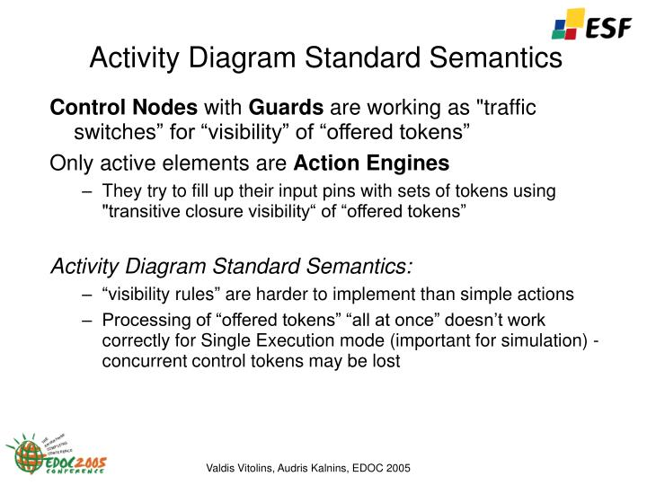 Activity Diagram Standard Semantics
