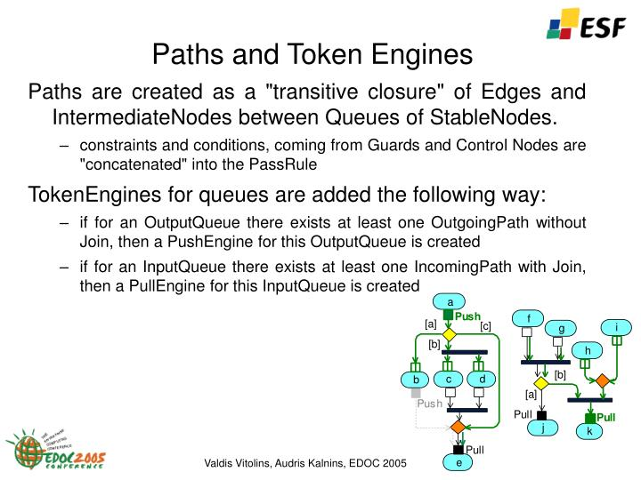 Paths and Token Engines