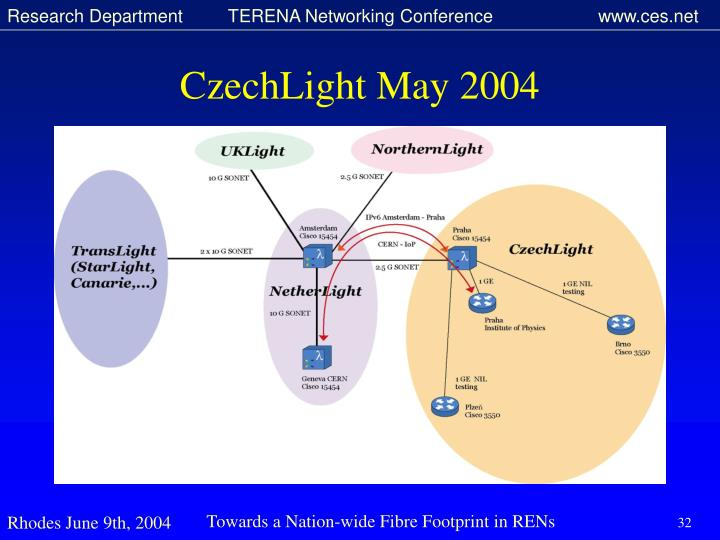 CzechLight May 2004