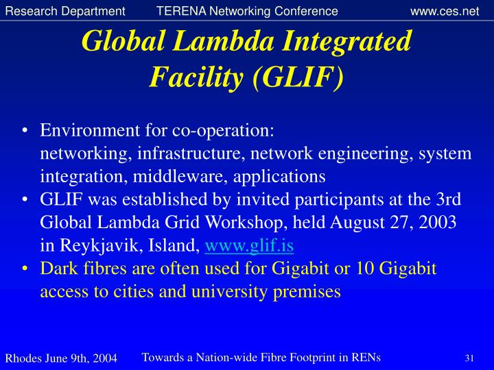 Global Lambda Integrated Facility (GLIF)
