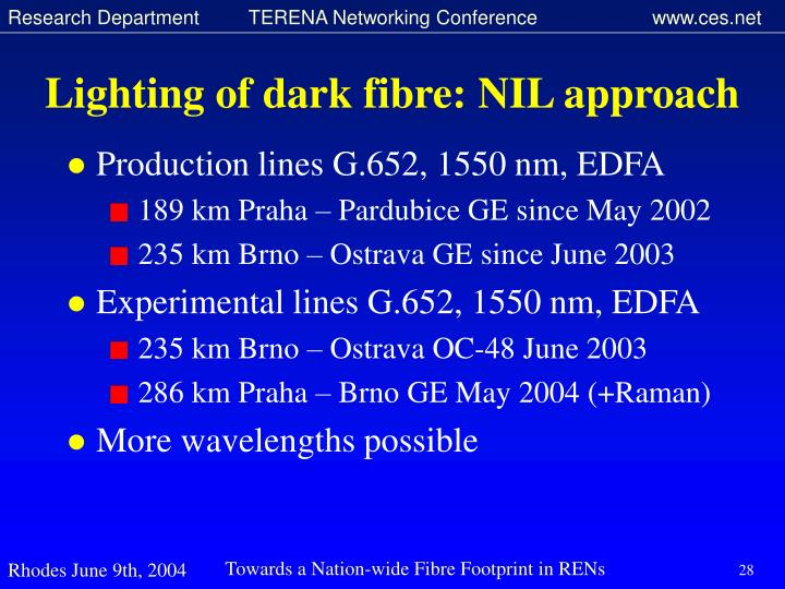Lighting of dark fibre: NIL approach