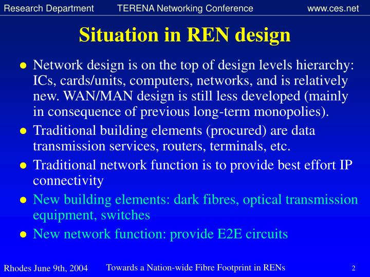 Situation in ren design