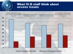 what iv d staff think about access issues
