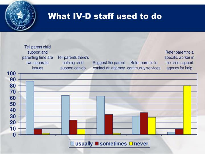 What IV-D staff used to do
