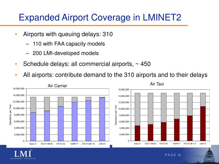 Expanded Airport Coverage in LMINET2