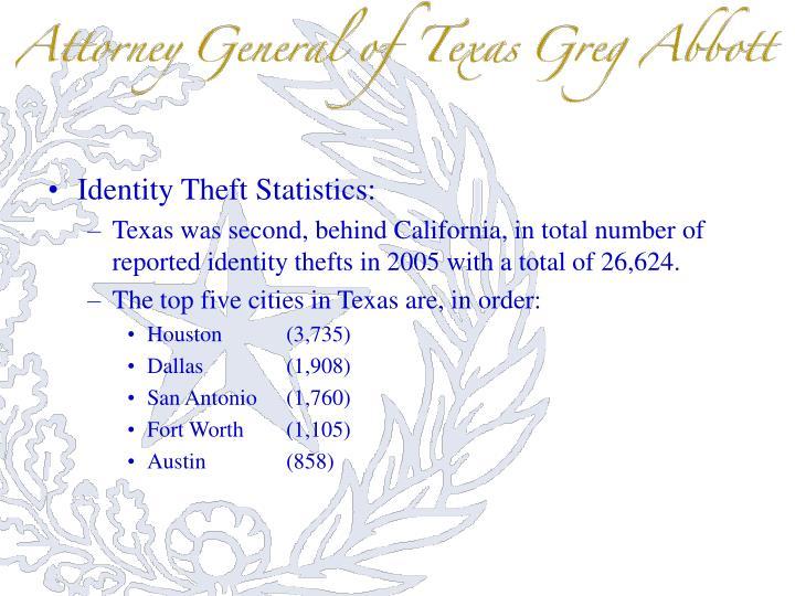 Identity Theft Statistics: