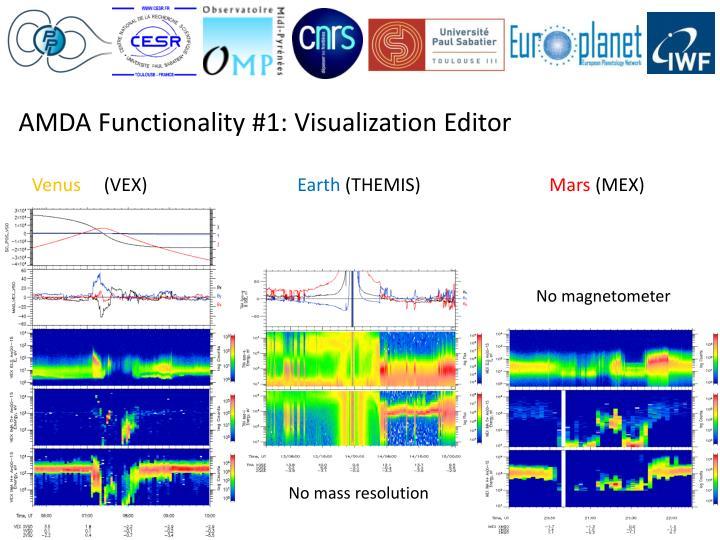 AMDA Functionality #1: Visualization Editor