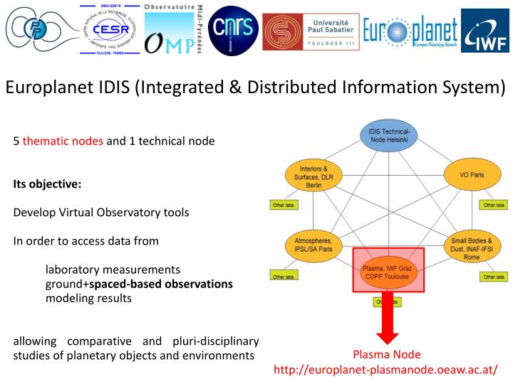 Europlanet IDIS (Integrated & Distributed Information System)