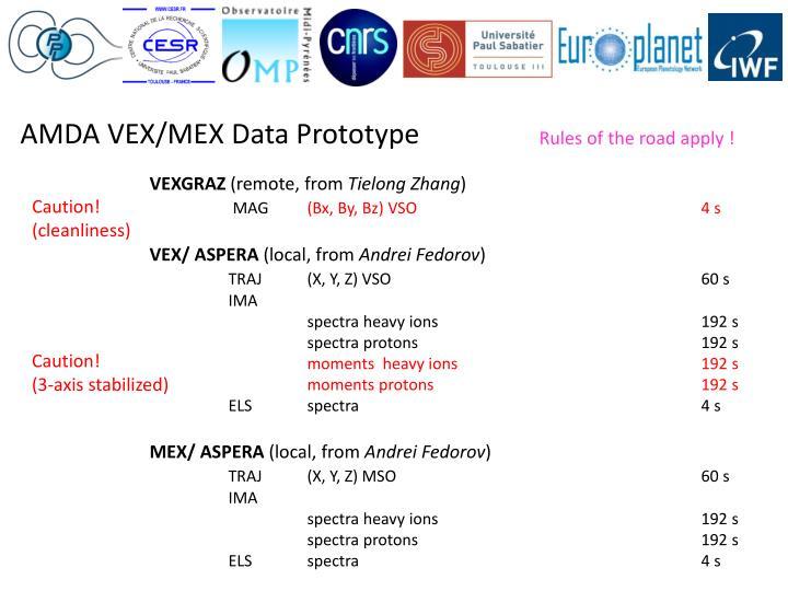 AMDA VEX/MEX Data Prototype