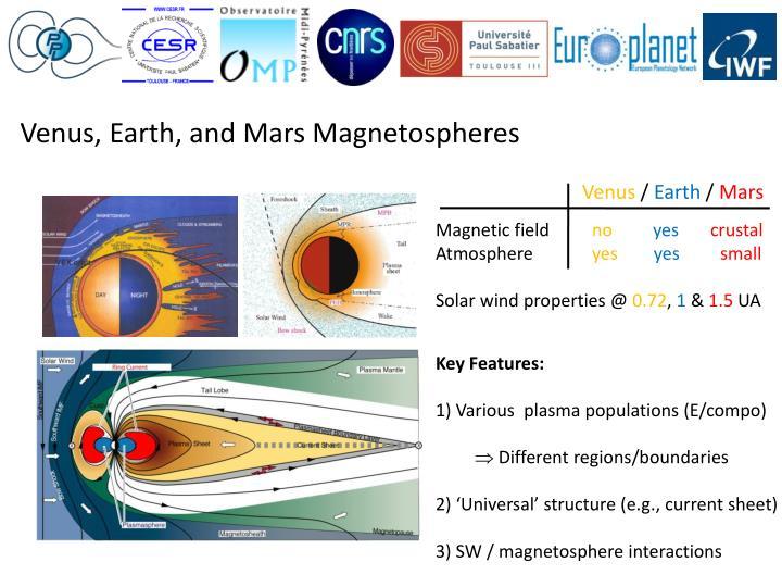 Venus, Earth, and Mars Magnetospheres