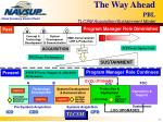 the way ahead pbl tlcsm acquisition sustainment model