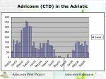 adricosm ctd in the adriatic