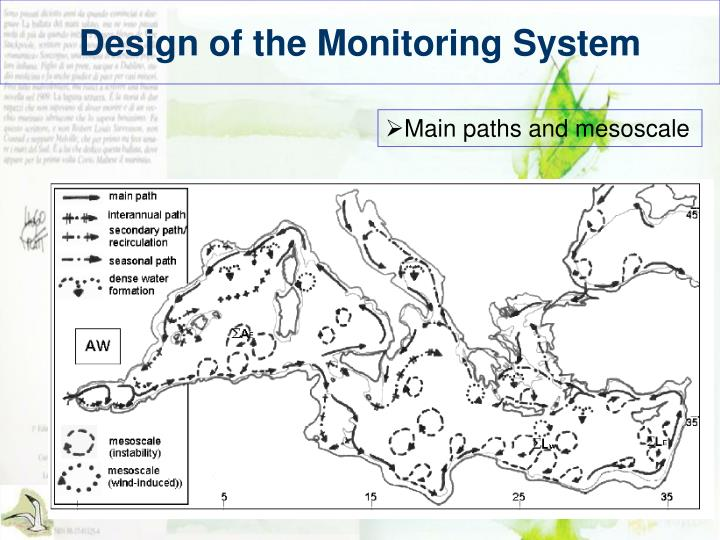 Design of the Monitoring System