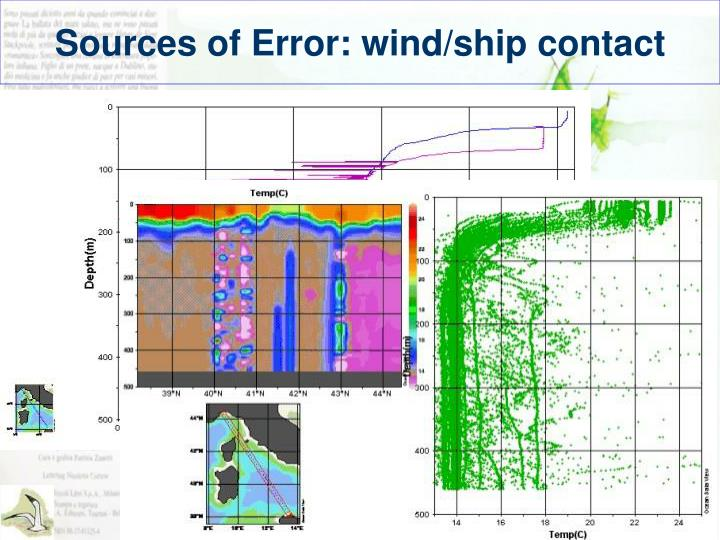 Sources of Error: wind/ship contact