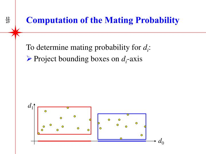 Computation of the Mating Probability