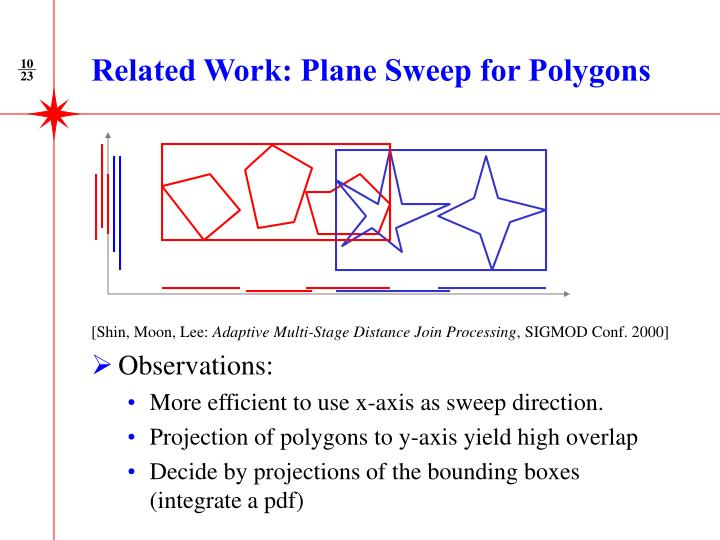 Related Work: Plane Sweep for Polygons