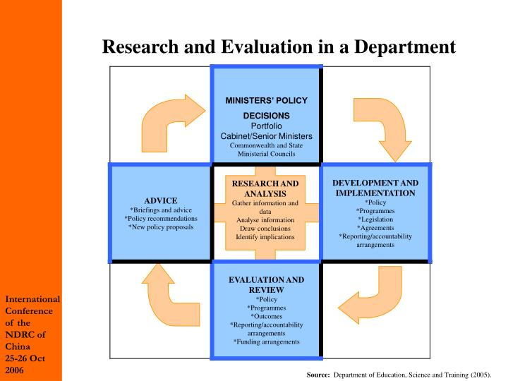 Research and Evaluation in a Department