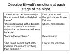 describe ekwefi s emotions at each stage of the night