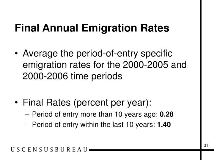 Final Annual Emigration Rates