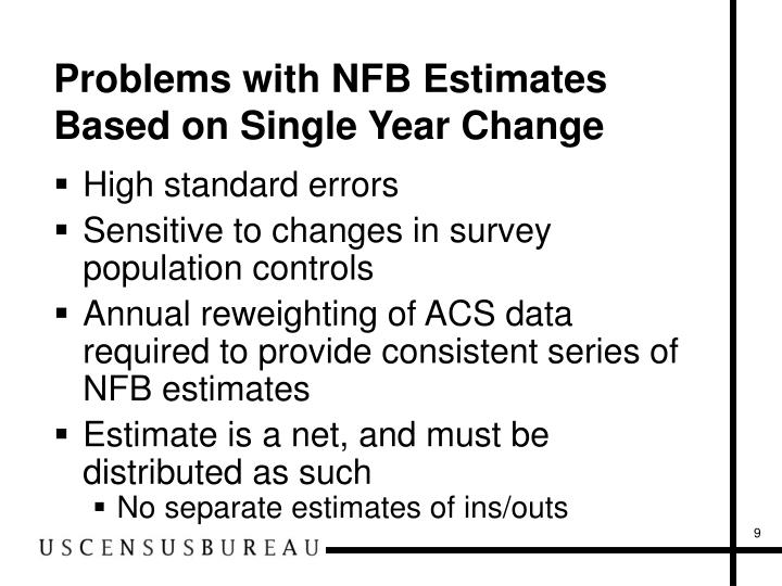Problems with NFB Estimates Based on Single Year Change