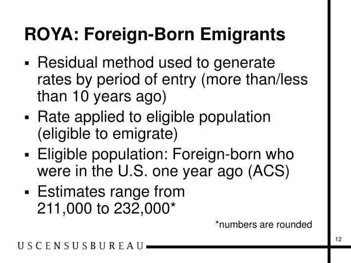 ROYA: Foreign-Born Emigrants