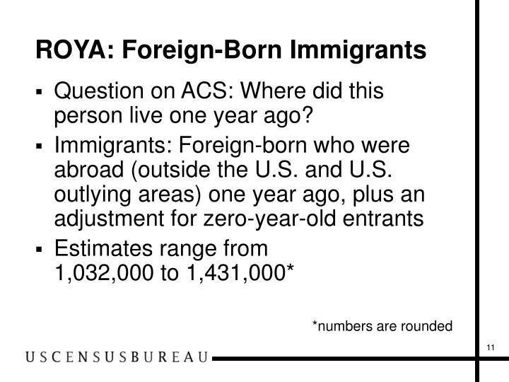 ROYA: Foreign-Born Immigrants