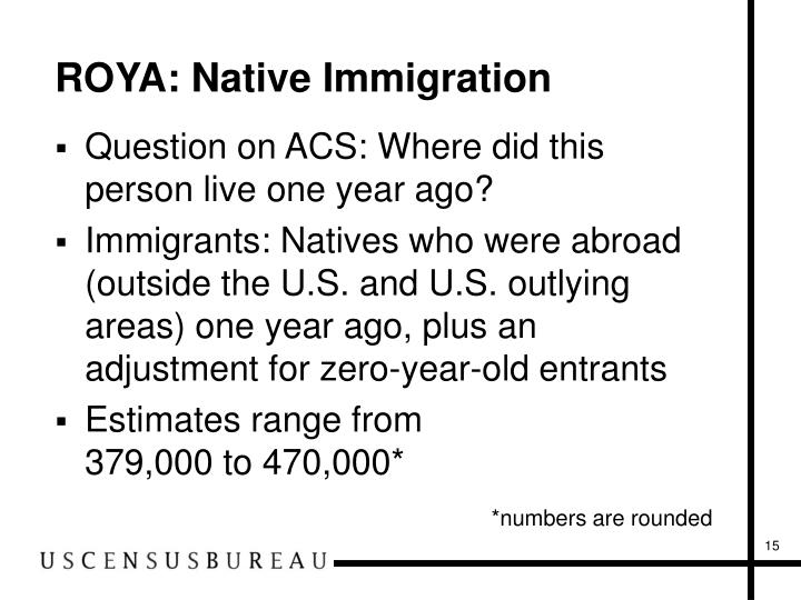 ROYA: Native Immigration