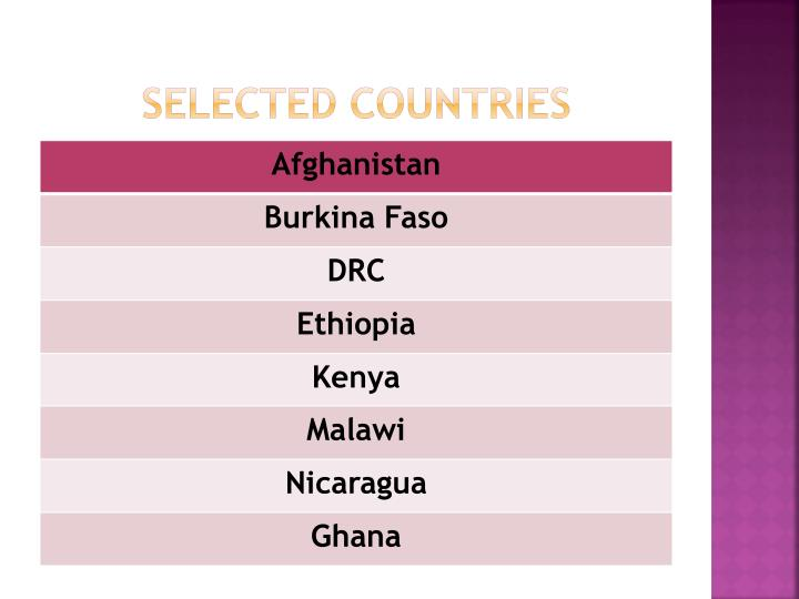 Selected Countries