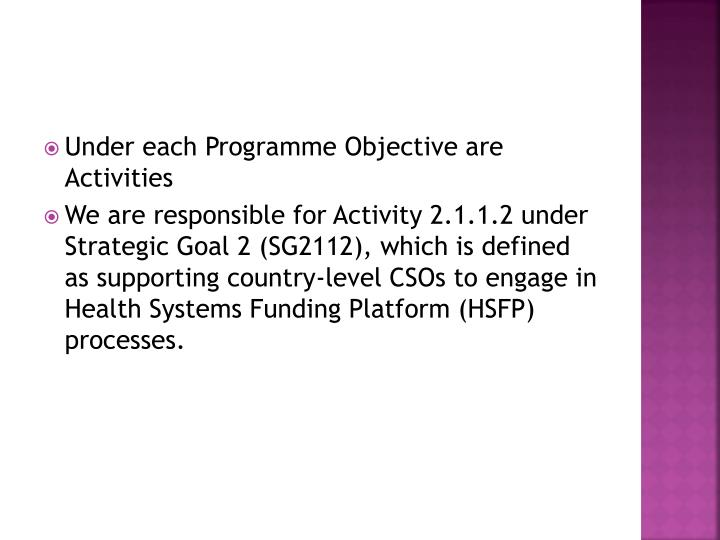 Under each Programme Objective are Activities