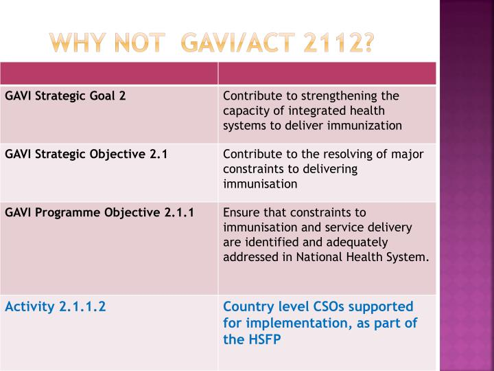 Why not  GAVI/Act 2112?