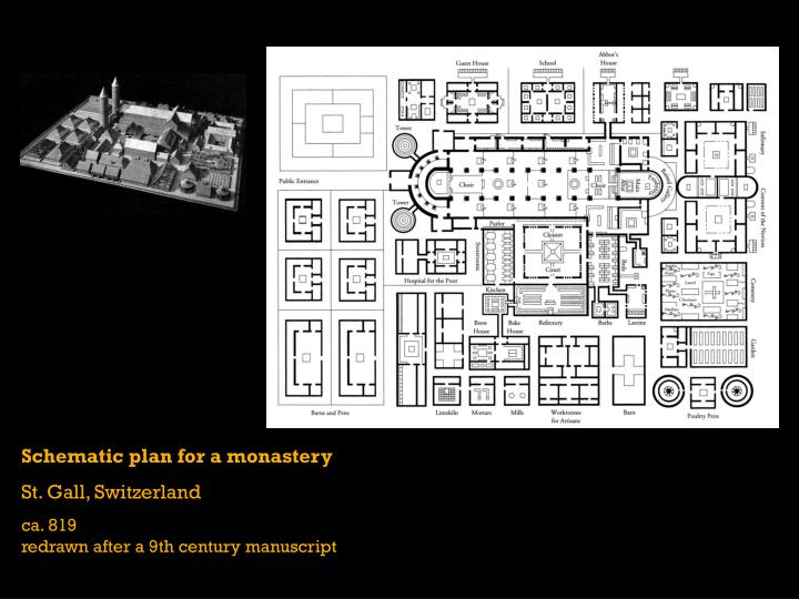 Schematic plan for a monastery