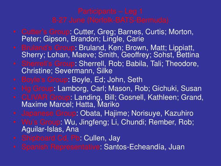 Participants – Leg 1
