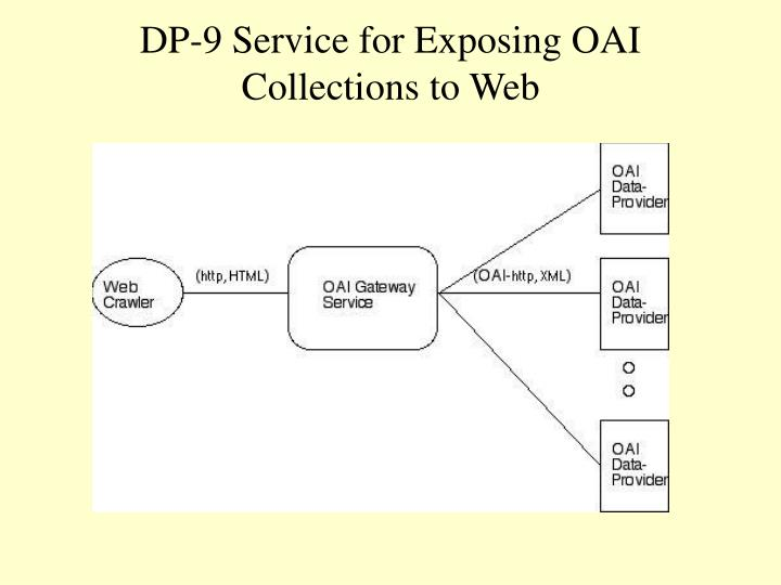 DP-9 Service for Exposing OAI Collections to Web