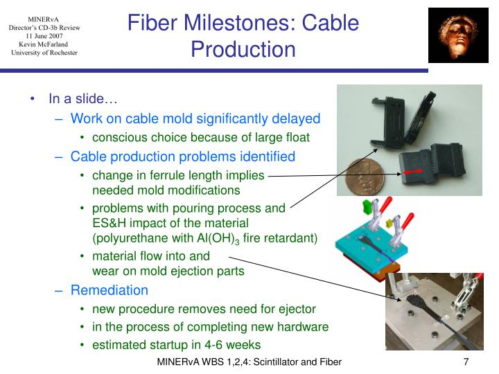 Fiber Milestones: Cable Production