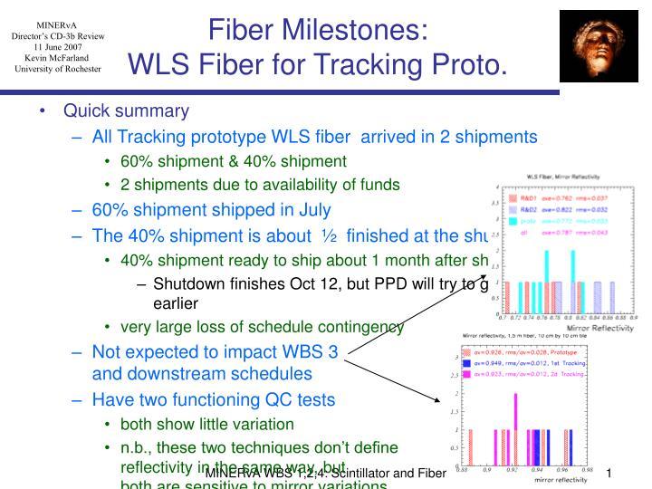 Fiber Milestones: