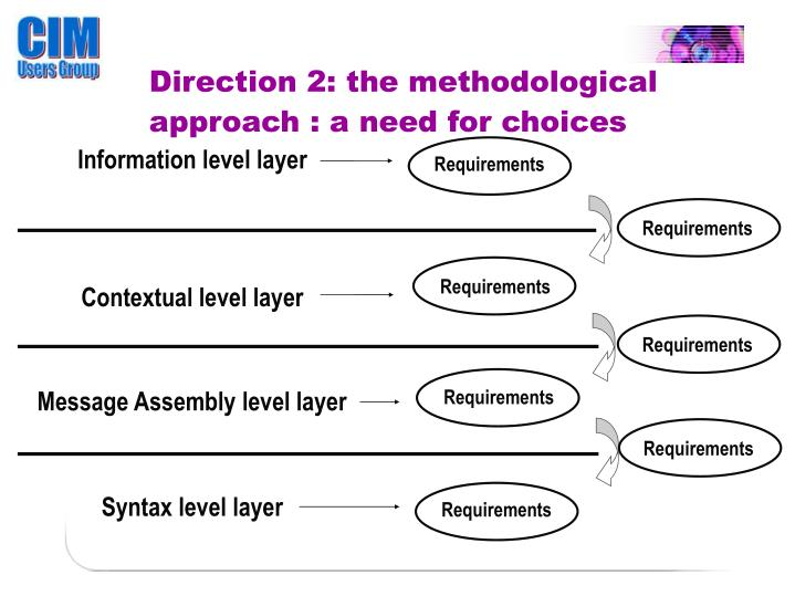 Direction 2: the methodological approach : a need for choices