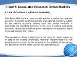elliott associates research global markets3