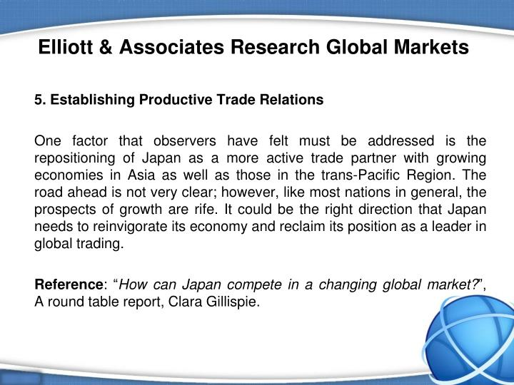 Elliott & Associates Research Global Markets