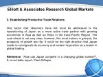 elliott associates research global markets4