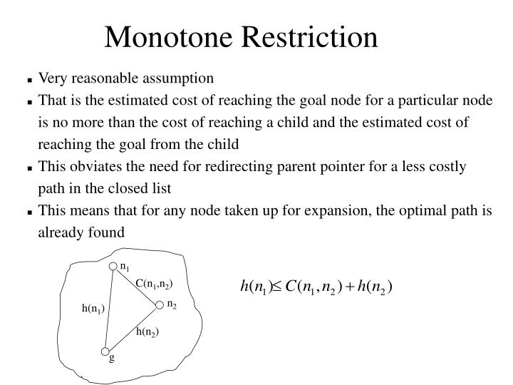 Monotone Restriction