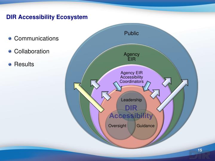 DIR Accessibility Ecosystem