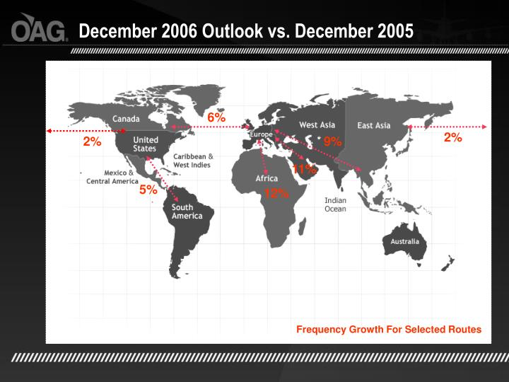 December 2006 Outlook vs. December 2005