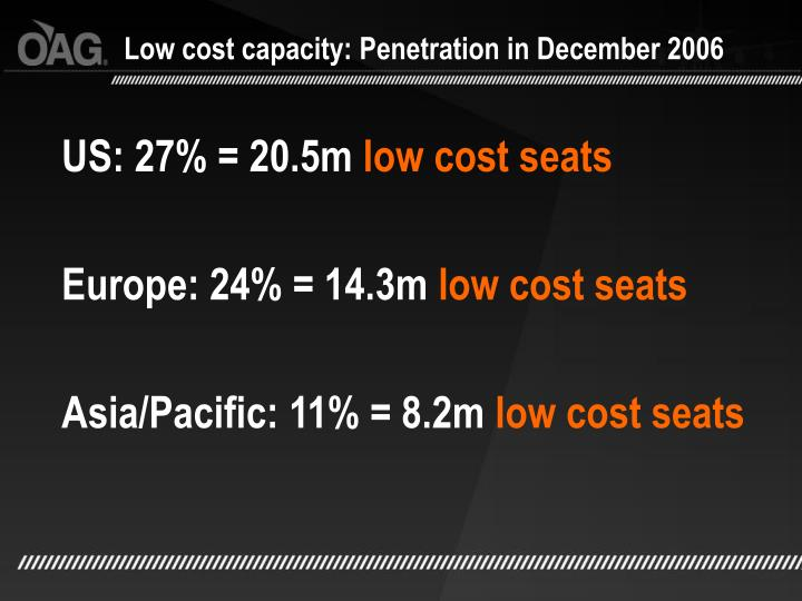 Low cost capacity: Penetration in December 2006