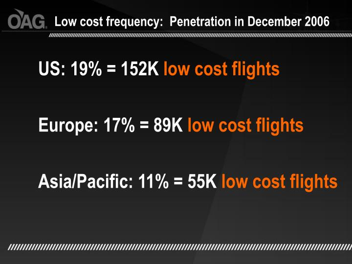 Low cost frequency:  Penetration in December 2006