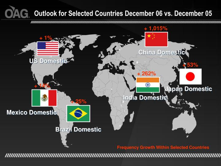 Outlook for Selected Countries December 06 vs. December 05