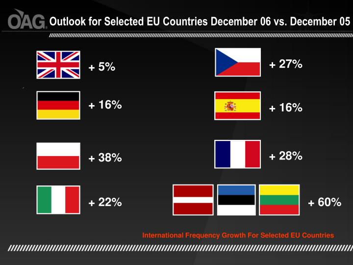 Outlook for Selected EU Countries December 06 vs. December 05