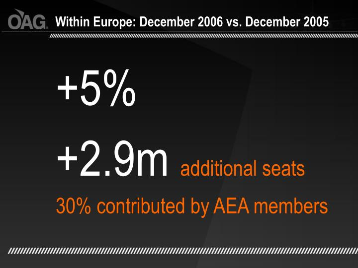 Within Europe: December 2006 vs. December 2005